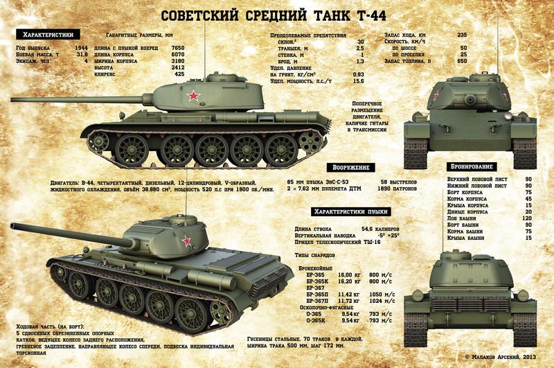 Наши Танки №47 - Т-44